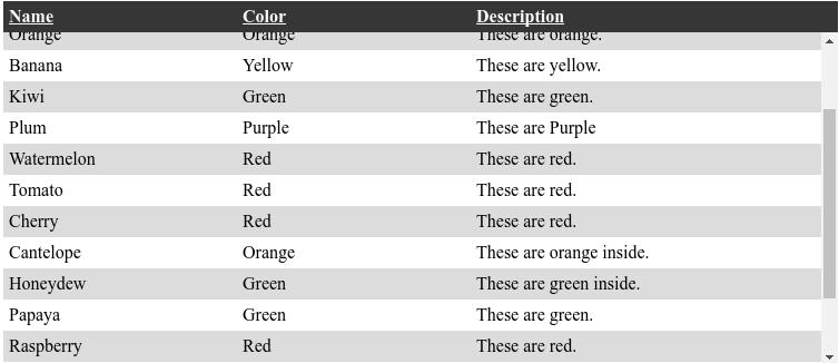 LibreOffice-Tipp: Zeilen oder Spalten in Calc fixieren - vNotes